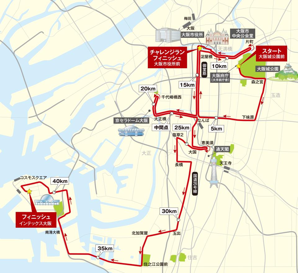 大阪マラソン2018年コース
