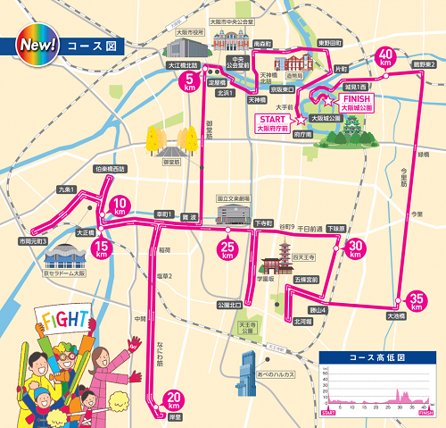 大阪マラソン2019ルート
