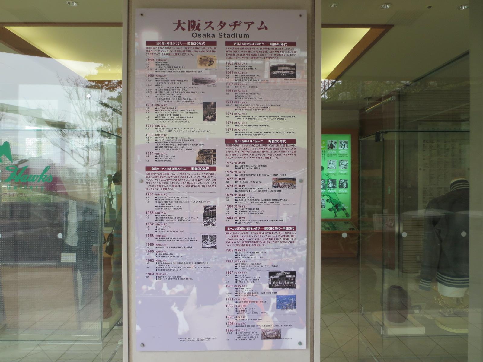 なんばパークス:大阪スタヂアム